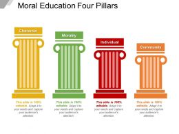 Moral Education Four Pillars