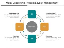 Moral Leadership Product Loyalty Management Leadership Programs Prediction Business Cpb