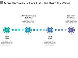 More Carnivorous Eats Fish Can Swim Icy Water