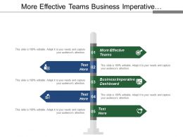 More Effective Teams Business Imperative Dashboard Corporate Objective