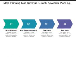 More Planning Map Revenue Growth Keywords Planning Bidding