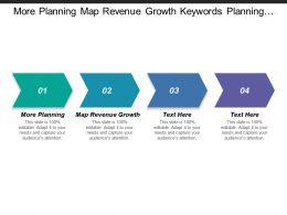 More Planning Map Revenue Growth Keywords Planning Bidding