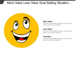 More Value Less Value Goal Setting Situation Review