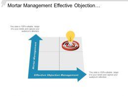 Mortar Management Effective Objection Management Market Segmentation Methodology Cpb