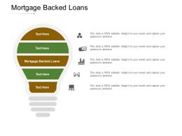 Mortgage Backed Loans Ppt Powerpoint Presentation Slides Good Cpb