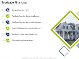 Mortgage Financing Commercial Real Estate Property Management Ppt Infographics Show