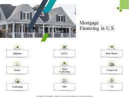 Mortgage Financing In U S Construction Industry Business Plan Investment Ppt Diagrams