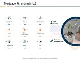 Mortgage Financing In U S Real Estate Industry In Us Ppt Powerpoint Presentation Layouts Outline