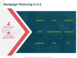Mortgage Financing In US Hard Money Ppt Powerpoint Presentation Show Graphics Pictures