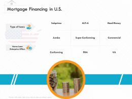 Mortgage Financing In US M3151 Ppt Powerpoint Presentation Model Infographic Template