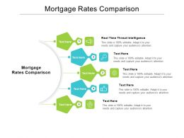 Mortgage Rates Comparison Ppt Powerpoint Presentation Infographic Template Outfit Cpb