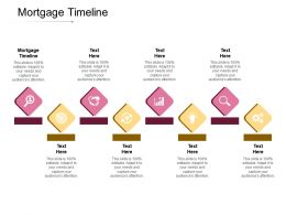 Mortgage Timeline Ppt Powerpoint Presentation Infographic Template Aids Cpb