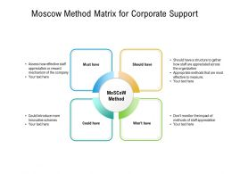 Moscow Method Matrix For Corporate Support