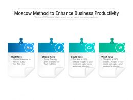 Moscow Method To Enhance Business Productivity
