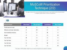MoSCoW Prioritization Technique And Major Ppt Powerpoint Presentation Gallery Format Ideas