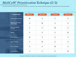 Moscow Prioritization Technique Milestone Ppt Powerpoint Presentation Icon Display