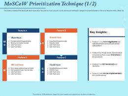 Moscow Prioritization Technique Minimum Usable Ppt Powerpoint Presentation Guide