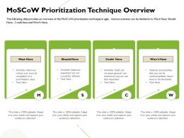 Moscow Prioritization Technique Overview General User Ppt Powerpoint Presentation Samples