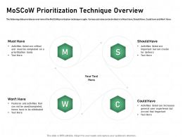 Moscow Prioritization Technique Overview Prioritization Basis Ppt Presentation Layouts