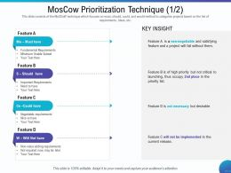 MoSCoW Prioritization Technique Thus Occupy Ppt Powerpoint Presentation Show Professional