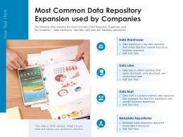 Most Common Data Repository Expansion Used By Companies