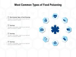 Most Common Types Of Food Poisoning Ppt Powerpoint Presentation Outline Infographic Template