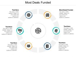 Most Deals Funded Ppt Powerpoint Presentation Ideas Example Topics Cpb