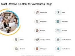 Most Effective Content For Awareness Stage Ppt Icon