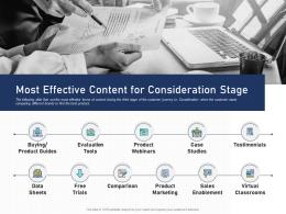Most Effective Content For Consideration Stage Content Mapping Definite Guide Creating Right Content Ppt Tips