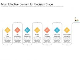 Most Effective Content For Decision Stage Ppt Icons