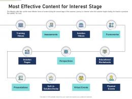 Most Effective Content For Interest Stage Content Mapping Definite Guide Creating Right Content Ppt Grid