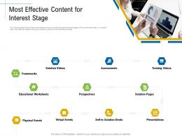 Most Effective Content For Interest Stage Marketing Roadmap Ideas Acquiring Customers Ppt Designs