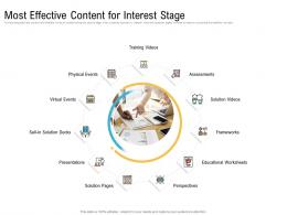 Most Effective Content For Interest Stage Ppt Guidelines