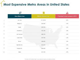 Most Expensive Metro Areas In United States Seattle Ppt Powerpoint Presentation Slides Show
