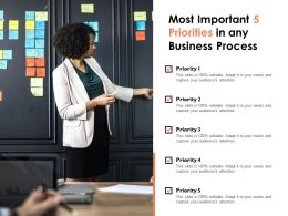 Most Important 5 Priorities In Any Business Process
