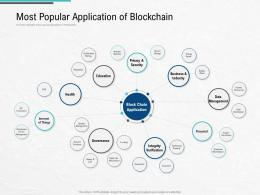 Most Popular Application Of Blockchain Architecture Design Use Cases Ppt Background