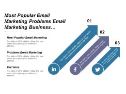 Most Popular Email Marketing Problems Email Marketing Business Communication Cpb