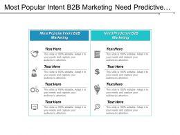 Most Popular Intent B2b Marketing Need Predictive B2b Marketing Cpb