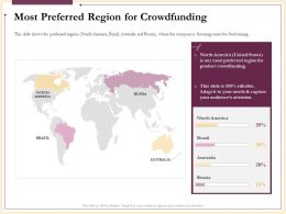 Most Preferred Region For Crowdfunding Audience Ppt Powerpoint Presentation Lists