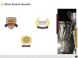 Most Recent Awards Ppt Powerpoint Presentation Diagram Ppt