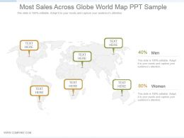 Most Sales Across Globe World Map Ppt Sample