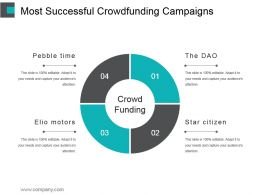 Most Successful Crowdfunding Campaigns Sample Of Ppt