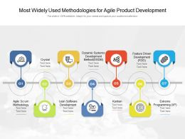 Most Widely Used Methodologies For Agile Product Development