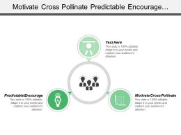 Motivate Cross Pollinate Predictable Encourage Discounted Stock Problem Definition