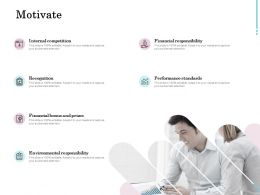 Motivate Financial Responsibility Ppt Powerpoint Presentation Infographics