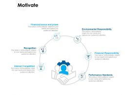 Motivate Recognition Ppt Powerpoint Presentation Pictures Templates