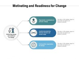 Motivating And Readiness For Change