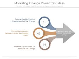 Motivating Change Powerpoint Ideas