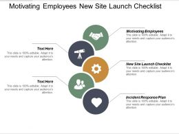 Motivating Employees New Site Launch Checklist Incident Response Plan Cpb