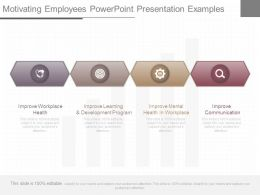 Motivating Employees Powerpoint Presentation Examples